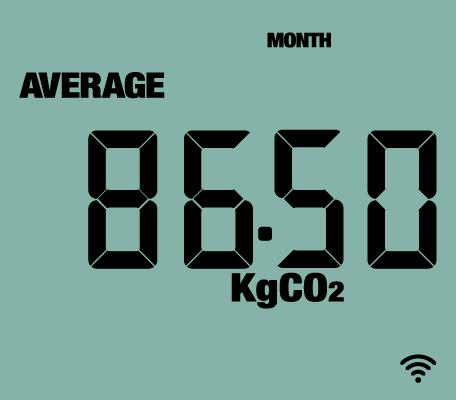 6. e2_average_co2